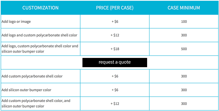Custom Cases Pricing Table