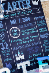 DIY - Printable Little Prince Birthday Chalkboard Sign // Chalkboard Poster
