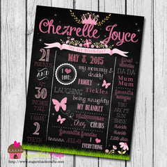DIY - Printable Princess Birthday Chalkboard Sign // Chalkboard Poster