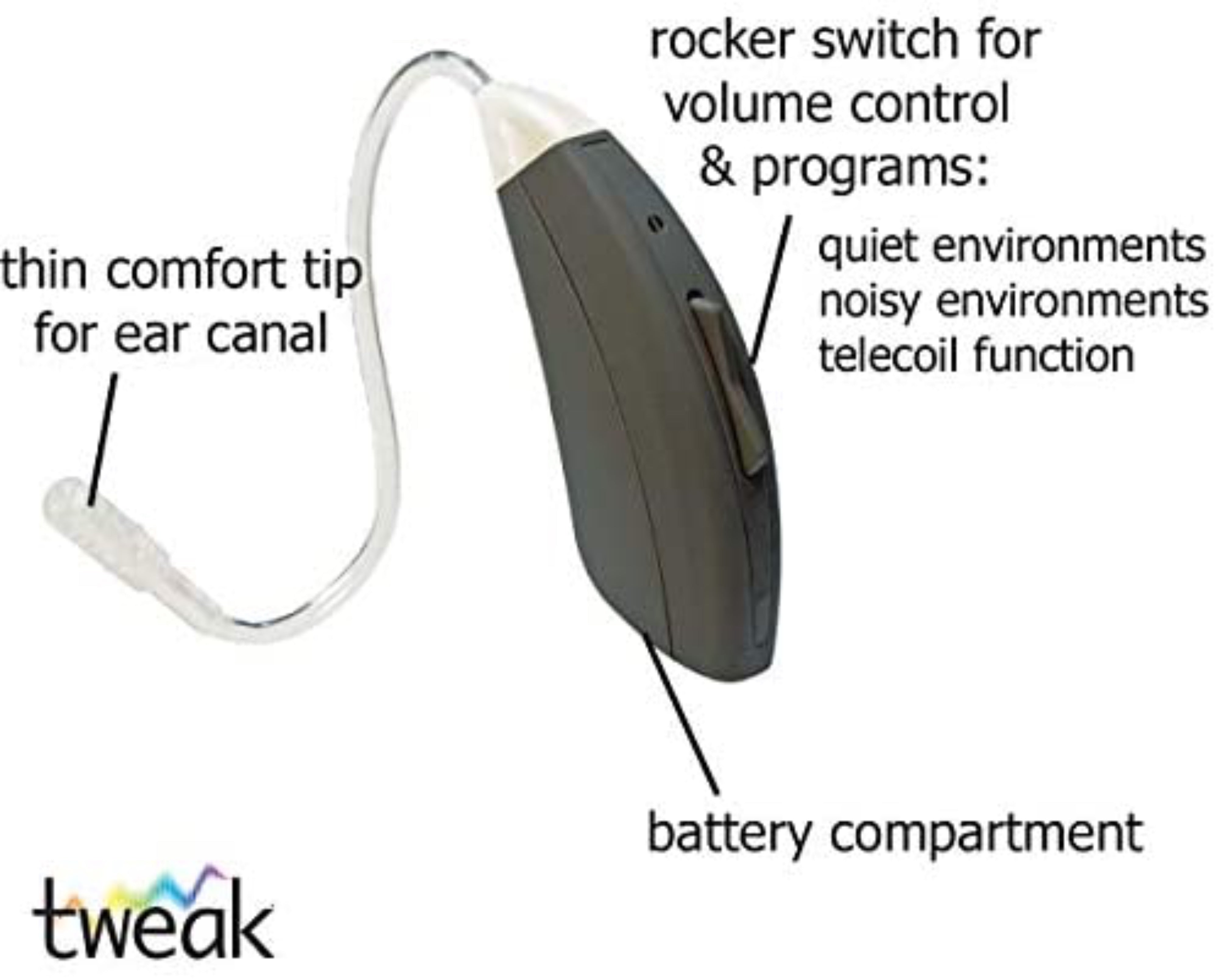 Digital Hearing Amplifier | Connect to Smart Phone - MEDICAL EQUIPMENT