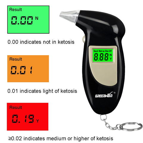 Ketone Meter Ketosis Test Meter for Ketogenic Diet Suitable for People with Low-Carb Dieters - MEDICAL EQUIPMENT