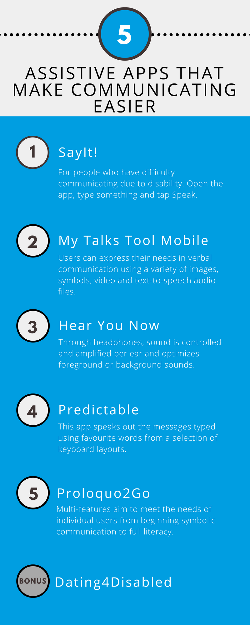graphic: 5 assistive apps that make communicating easier