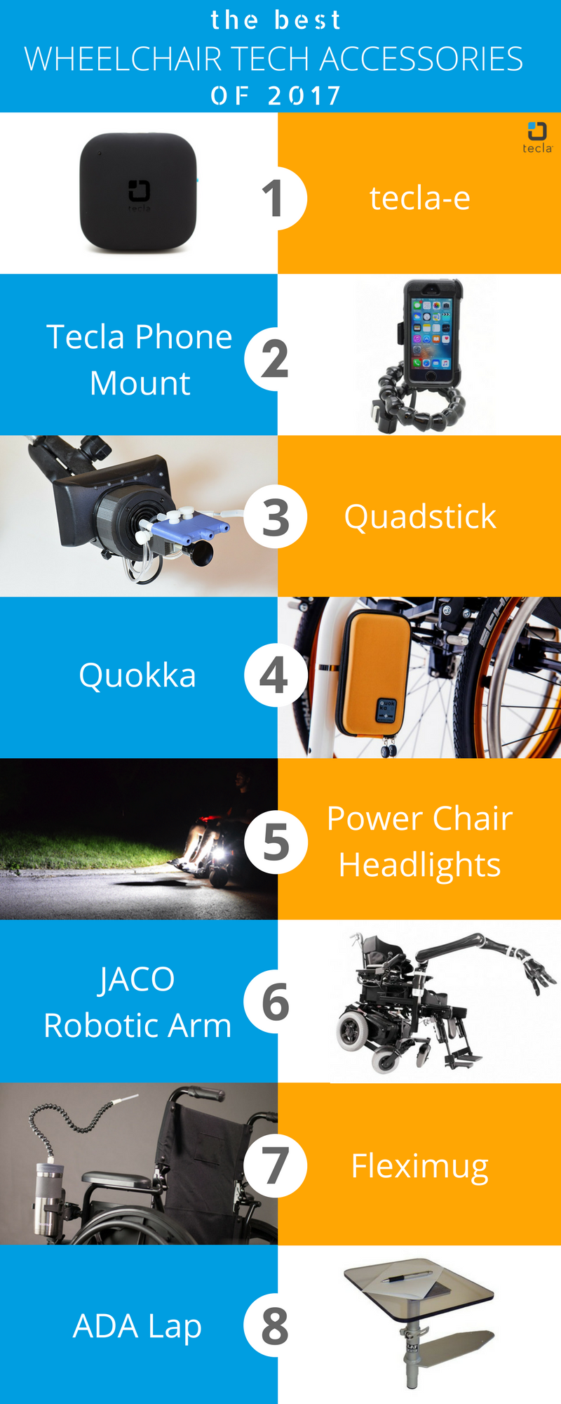 Graphic: the best wheelchair tech accessories of 2017