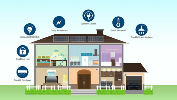 smart home graphic showing each room of a house