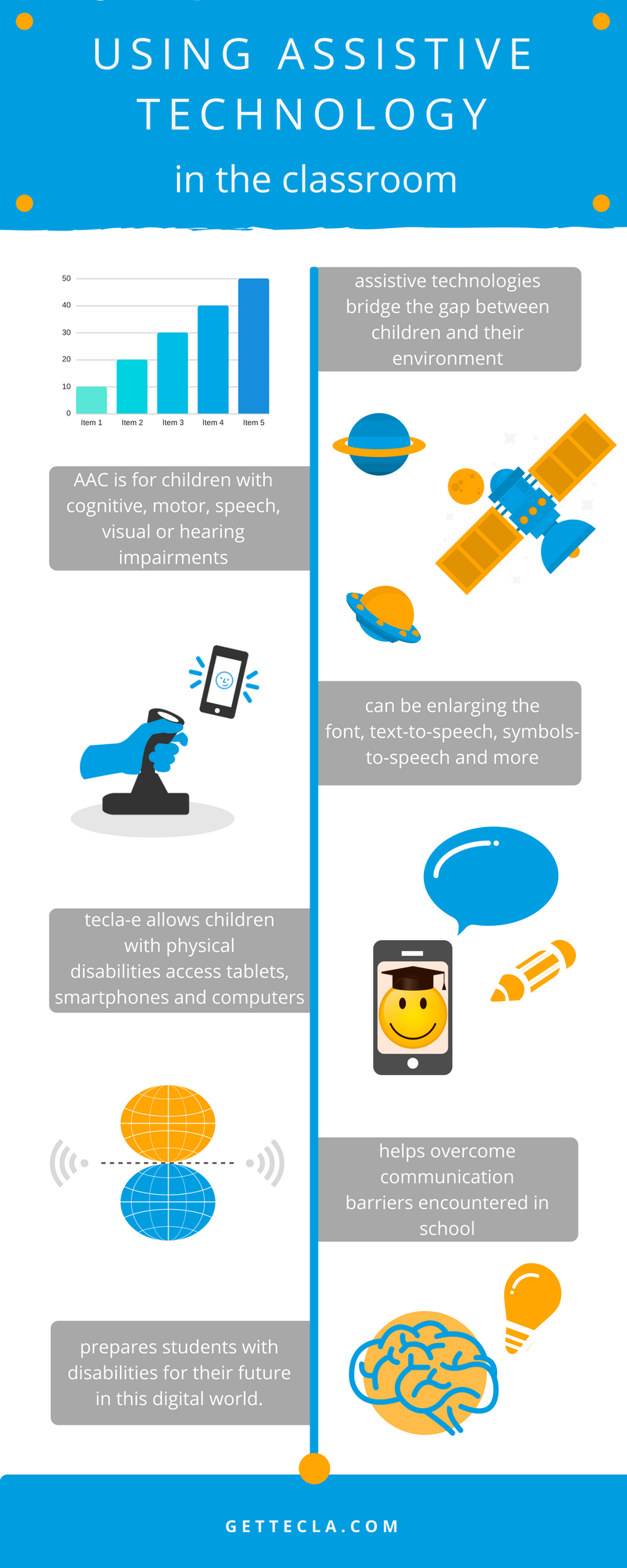 graphic: using assistive technology in the classroom