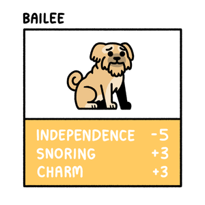 Customised Dog Stats Comic!