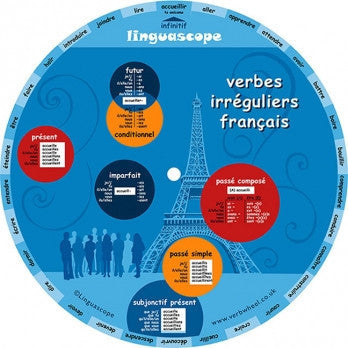 French Irregular Verb Wheel | Verb Wheels Ireland