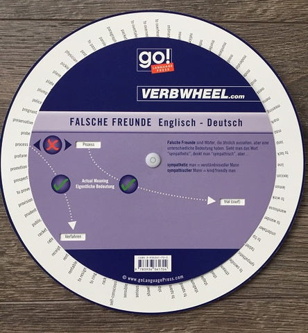German - English False Friends | Verb Wheels Ireland