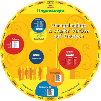 German Irregular Verb Wheel