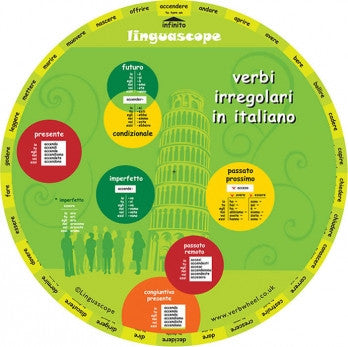 Italian Irregular Verb Wheel | Verb Wheels Ireland