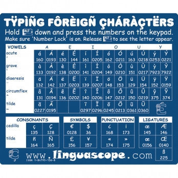 Typing Foreign Languages MousePad | Verb Wheels Ireland