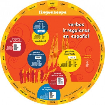 Spanish Irregular Verb Wheel