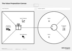 "Value Proposition Canvas <br>large (47"" x 33"") <br>synthetic paper"