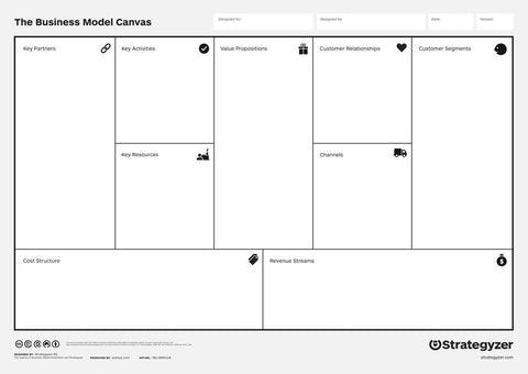 "Business Model Canvas <br>large (47"" x 33"") <br>synthetic paper"