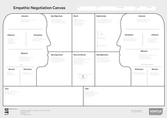 "Negotiation Canvas <br>large (47"" x 33"") <br>synthetic paper"