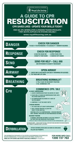 Workplace CPR Poster