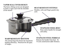 Load image into Gallery viewer, LONG HANDLE with Long Screw for VITA CRAFT Waterless Cookware