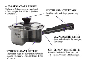 LONG HANDLE with Long Screw for VITA CRAFT Waterless Cookware
