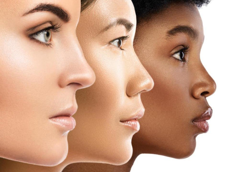 Skin Types And Skin Changes Explained!