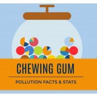 Chewing Gum; A Pollution Facts & Stats Infographic