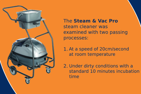 Steam & Vac Pro test conditions