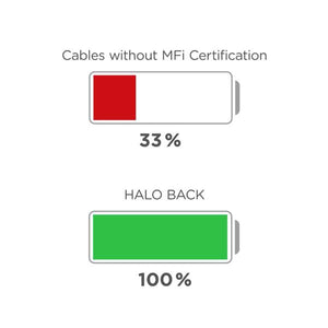HALO BACK SUPER CABLE 1+1 Free