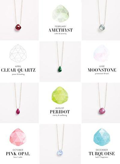 A Guide to your Birthstone
