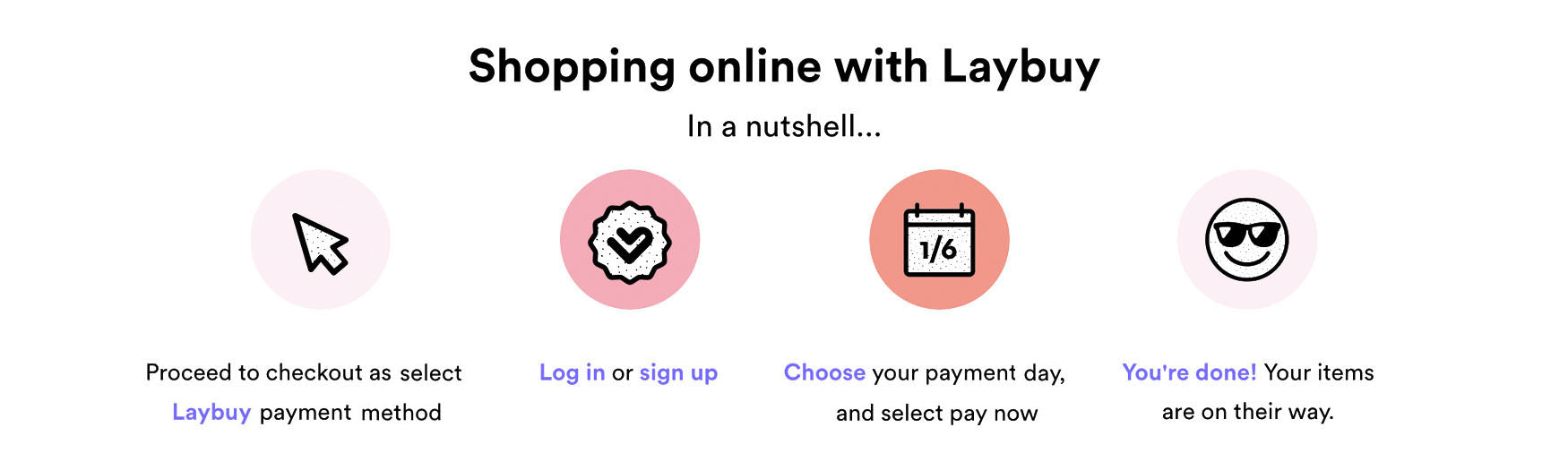 Shopping online with LayBuy at Roo's Beach