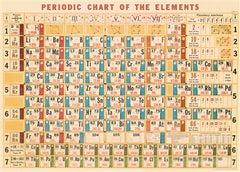 Periodic Chart of the Elements Poster