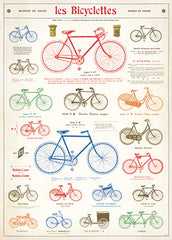 Poster. Les Bicyclettes