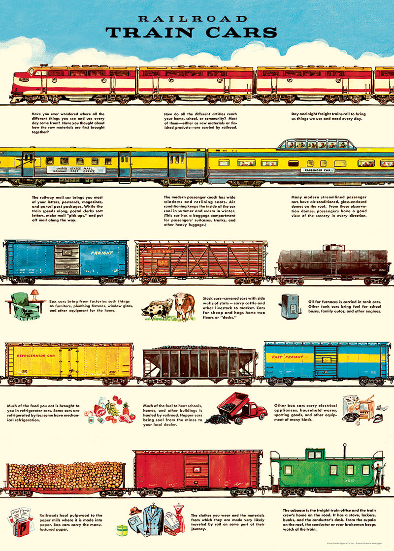 Poster Railroad Trains