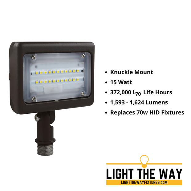 Small Premium LED Flood & Area Lighting
