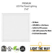 Premium 2x2 LED Flat Panel Lighting