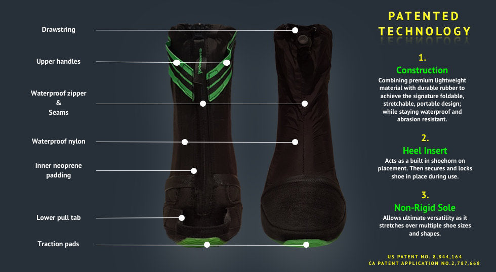 Tukx overshoe product features