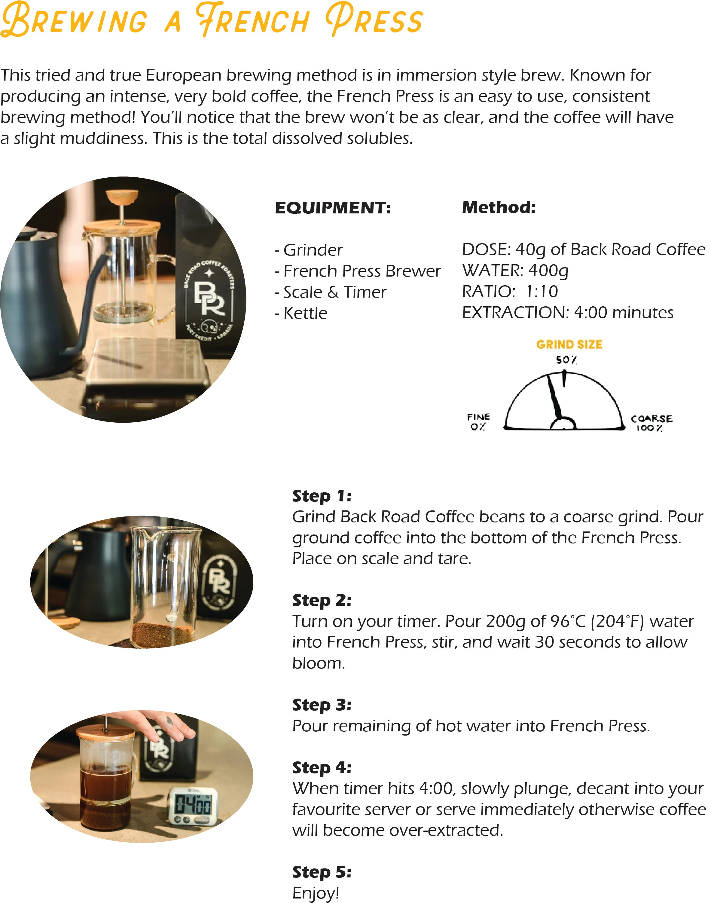 Back Road French Press Brew Guide