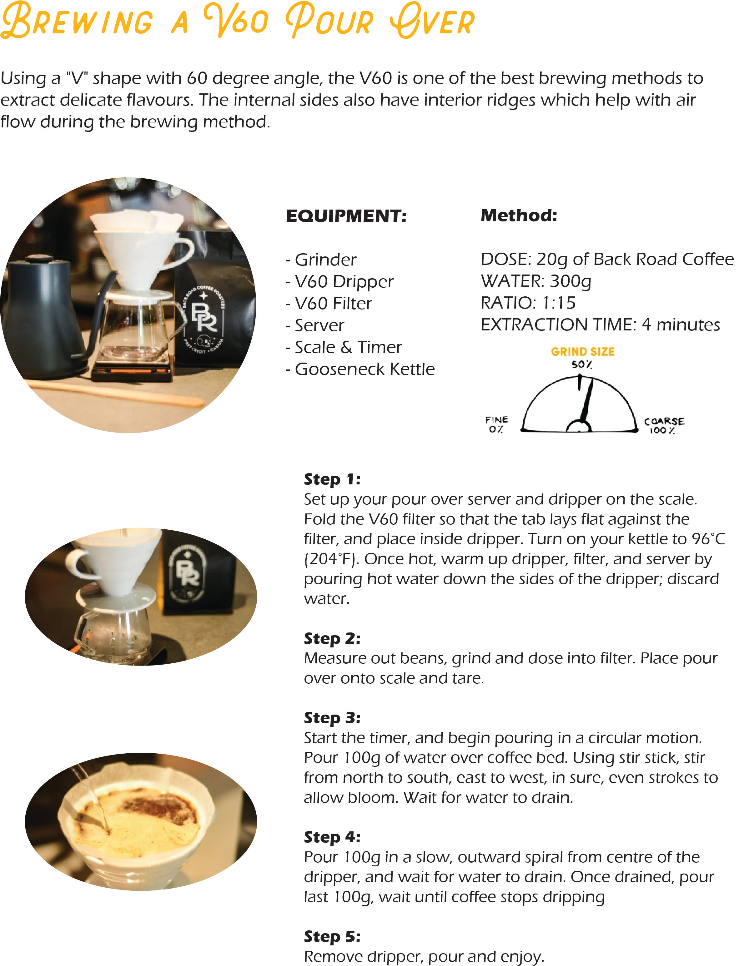 Back Road V60 Pour Over Brew Guide