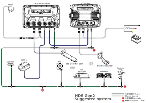 2 14 13_Touch_4_large?1613 the lowrance hds 9 touch evaluation doctor sonar lowrance hds gen 3 wiring diagram at reclaimingppi.co