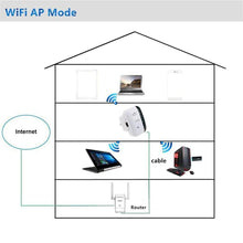 Load image into Gallery viewer, Wireless WiFi Booster/Repeater/Extender - Elegance & Splendour