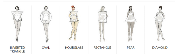 Choosing the Right Dress for Your Body Shape – Cheveux Bridal