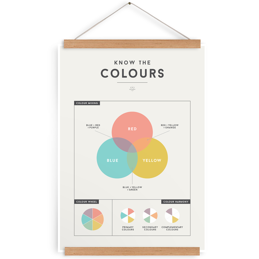 Know The Colours, Decor, Squared Charts - 3LittlePicks