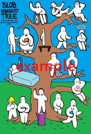 Blob Disability Tree