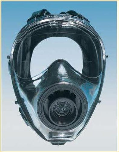 Mestel Gas Masks