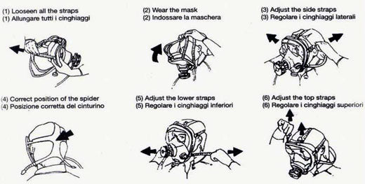 How to wear a gas mask?
