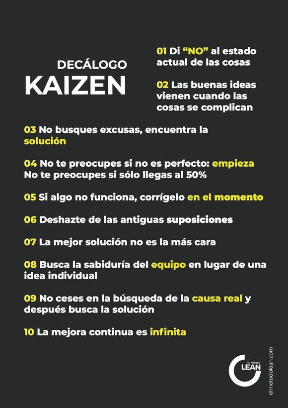 <transcy>Kaizen: The Key to Increasing Productivity</transcy>