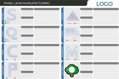 Panel lean manufacturing