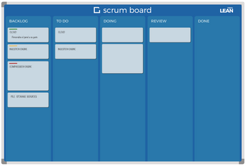Panel SCRUM - ejemplo