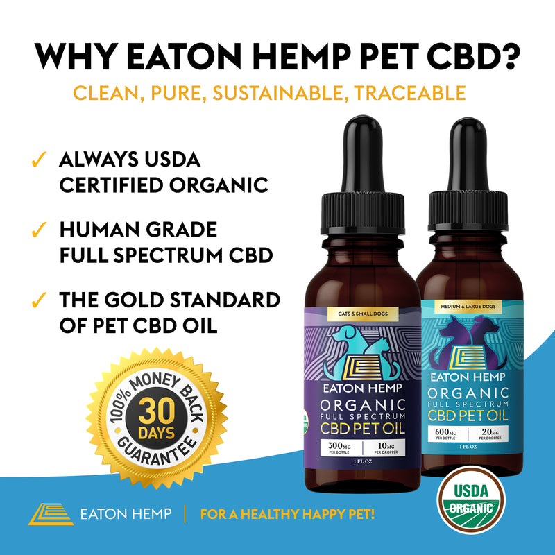 USDA CERTIFIED ORGANIC PET CBD OIL: MEDIUM AND LARGE DOGS 40 lbs+