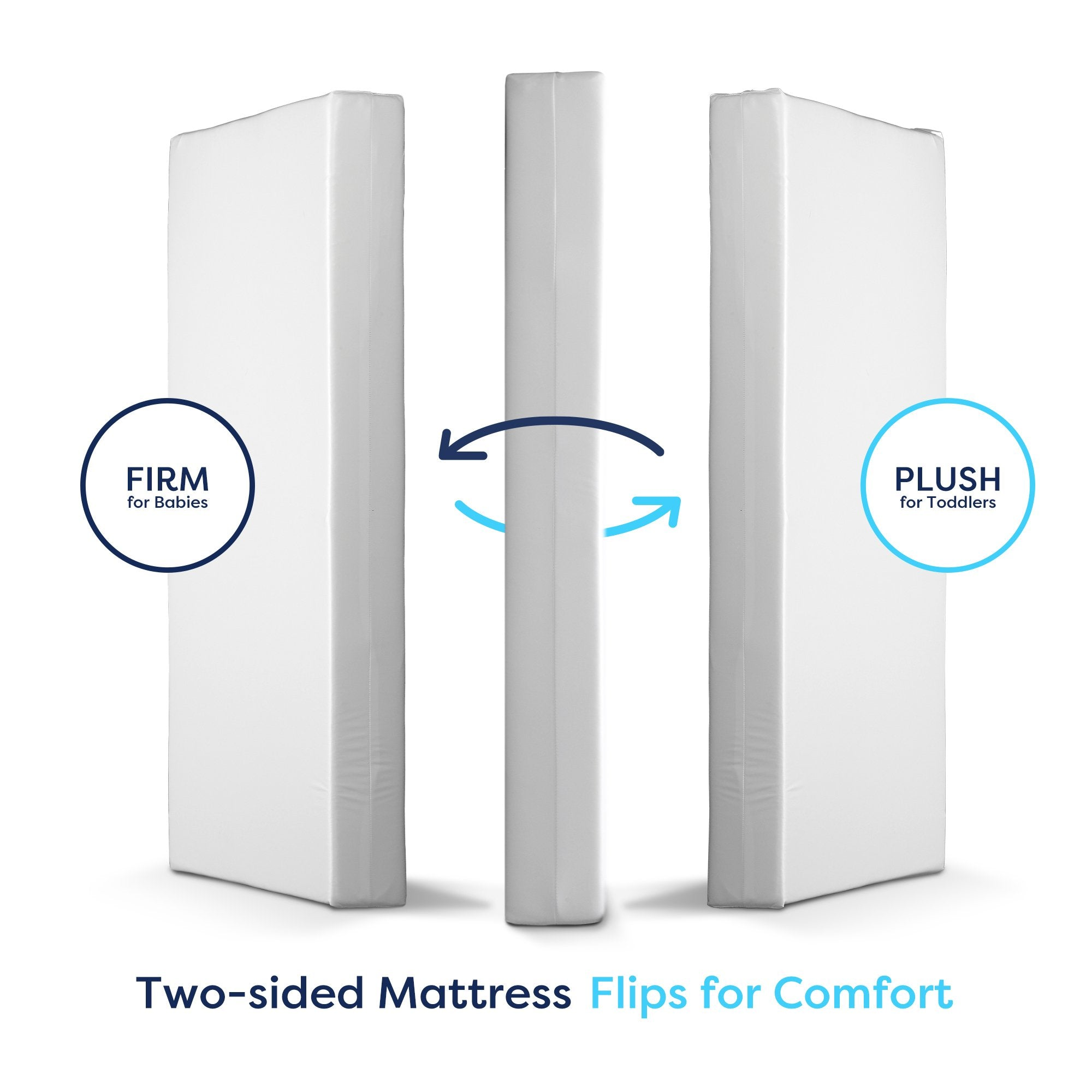 Two Sided Basic Bluebird Crib Mattress