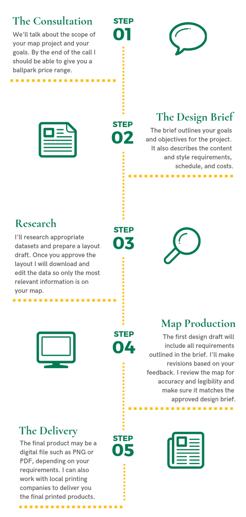 Custom Map Design Process infographic