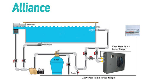Hot tub parts alliance spa jacuzzi heat pump for sale in - Swimming pool heat pump installation ...